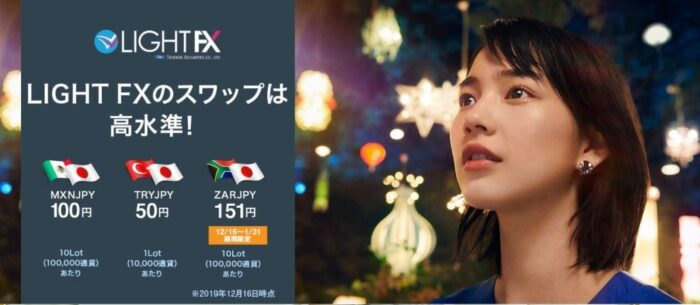 LIGHT FXは約定率99.9%でスプレッドが業界最狭水準